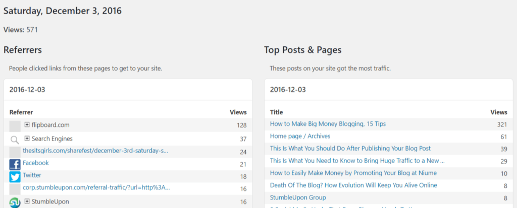 #Bloggers can get high page views to their blogs #TrafficGen