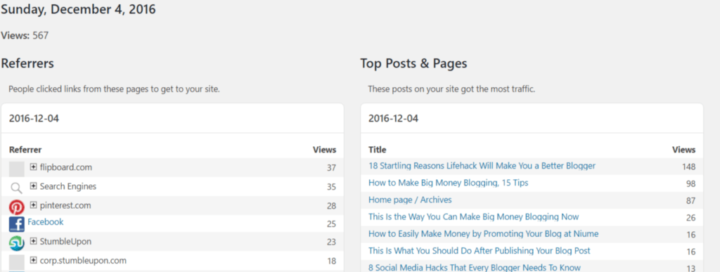 #Bloggers can get high page views