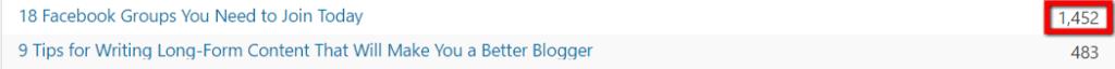 How to easily write a viral blog post #BlogPost #BloggingTips