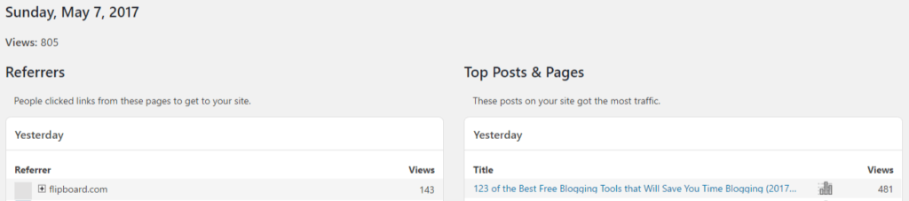 You can revive old posts with these 11 simple #BloggingTips