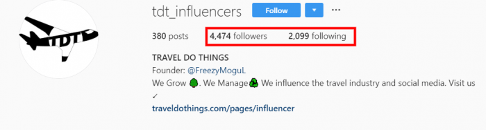 Free Instagram Followers Case Study 2